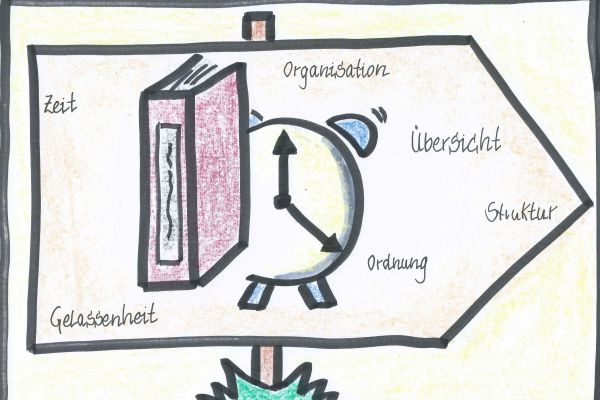 Zeitmanagement in Aachen