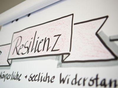 Anti–Stress-Coaching in Aachen