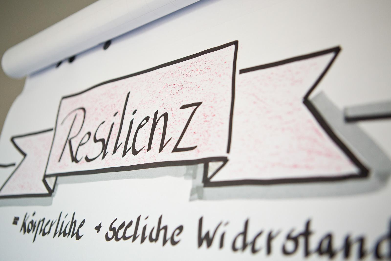 Resilienz-Training für Mitarbeitende in Pflegeberufen in Würselen / Aachen